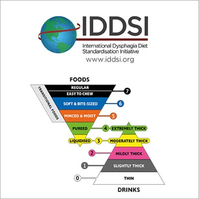 Implementing IDDSI